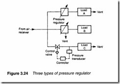 Air compressors, air treatment and pressure regulation-0077