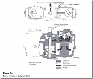 Hydraulic accessories-0181