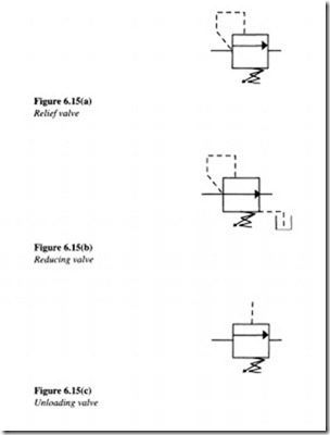Control components in a hydraulic system-0134