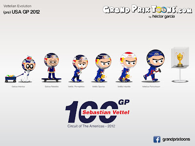 Vettelian Evolution - Себастьян Феттель 100-ый Гран-при на Гран-при США 2012 - комикс Grand Prix Toons