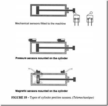 Actuators-0561