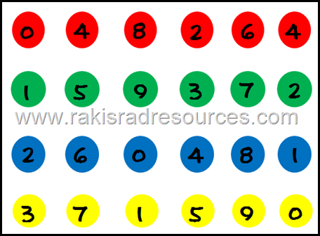 Free download - twister recording sheet to use your twister board to teach math. From Raki's Rad Resources.