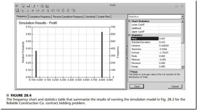 spreadsheet modeling and simulation Busines process simulation modeling tool example, control and monitoring by the bp simulator service business process simulation modeling is a experiments on the business model by interaction of her with the model of the environment.