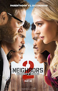 Neighbors 2 Sorority Rising (HD-TS)