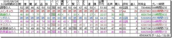 dqx_20150824_level