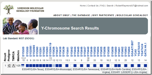 This is a representative result from the Sorenson database, not Usry's.
