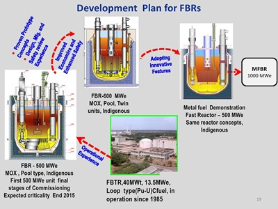 Sodium-Fast-Breeder-Reactor-Plan-JPG