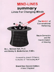 Cover of Michael Hall's Book Mindlines Book Summary On Reframing