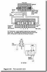 Control valves-0100
