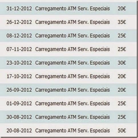 CarregamentosTMN2012