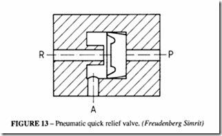Valves and Sensors-0483