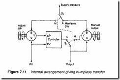 Process control pneumatics-0197