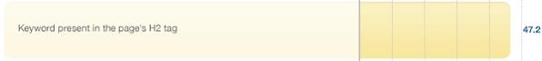 200 yeu to danh gia xep hang website cua google  P3
