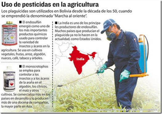 Pesticidas en Bolivia