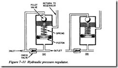 FLUID POWER DYNAMICS-0329
