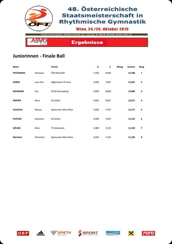 Erg_2015-10-24 25_OeStM-Rhythmische-Gymnastik_Einzel Team_Wien-page-017