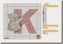 k_chart