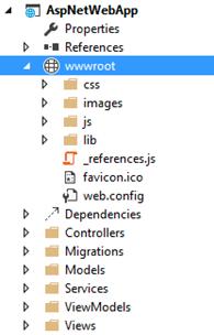 Carpeta wwwroot en una aplicación ASP.NET 5/MVC 6