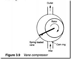 Air compressors, air treatment and pressure regulation-0061