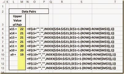 Shapiro-Wilk Normality Test in Excel - Closeup Upper Xs