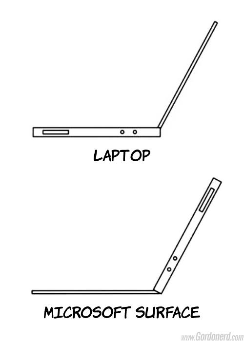 laptop surface Laptop x Surface