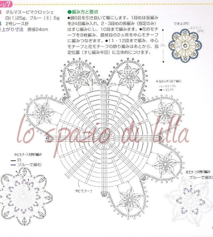 Lo spazio di lilla schemi di centrini crochet crochet for Centrini all uncinetto schemi gratis