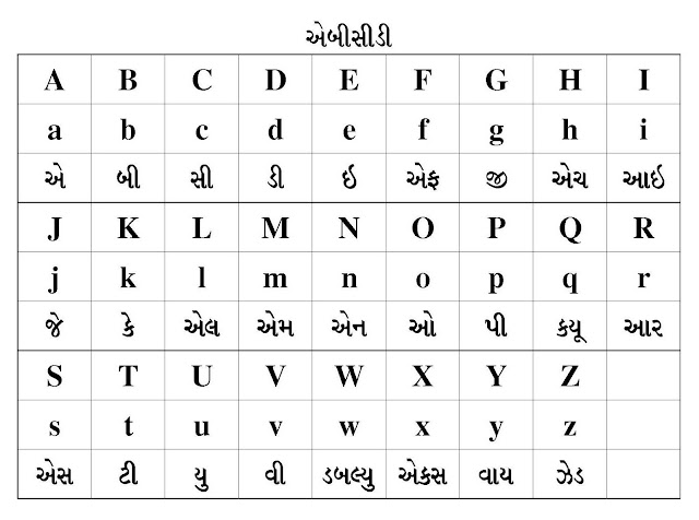 Image Result For Abcd In Hindi