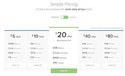 digitalocean.com cost plan.PNG