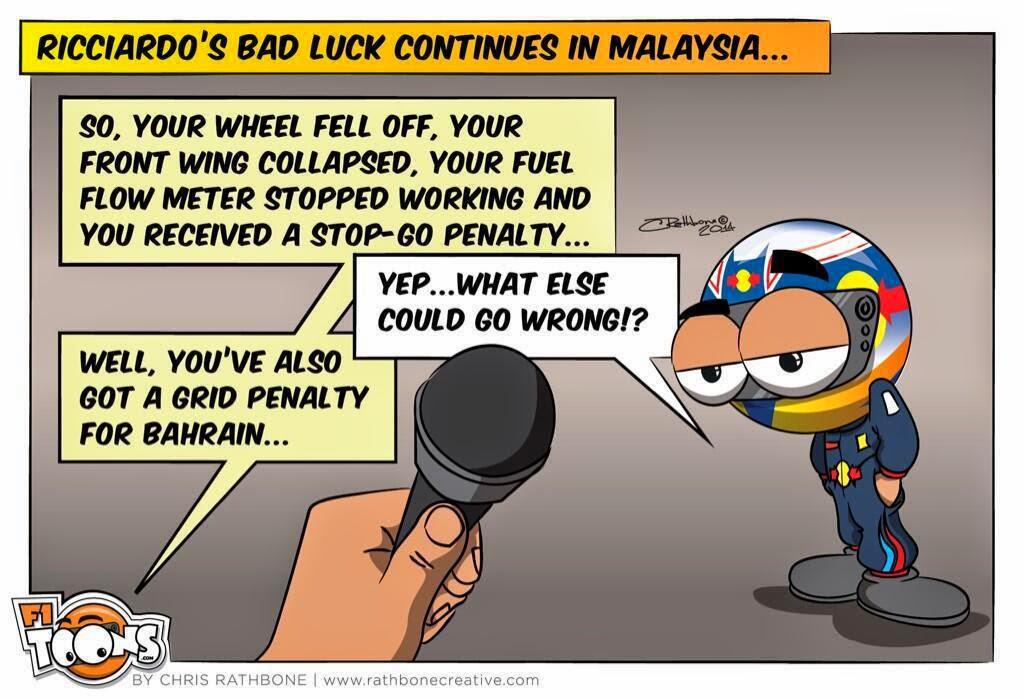 неудачи преследуют Даниэля Риккардо - комикс Chris Rathbone по Гран-при Малайзии 2014