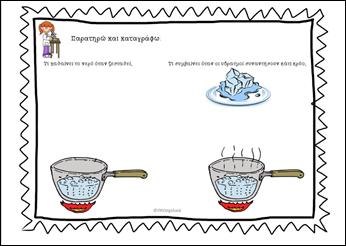 πείραμα με νερό