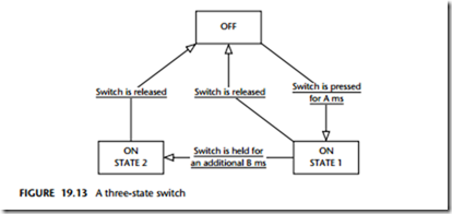 Switch interfaces:Multi-state switch ~ 8051 microcontrollers