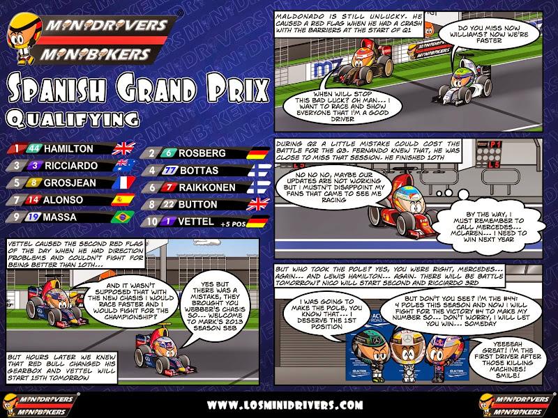 комикс MiniDrivers по квалификации на Гран-при Испании 2014