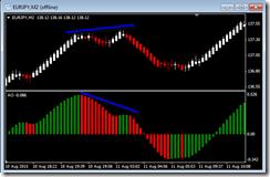 Forex trading minimum