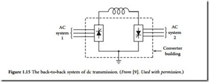 AC Power Systems-0019