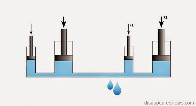 Hydraulic 2