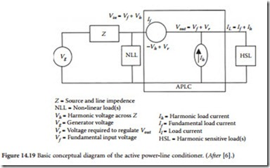Power Conditioning Devices-0255