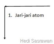 sifat periodik unsur