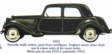 Citroen Traction 11 1953