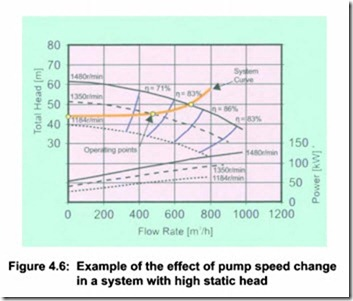 VARIABLE SPEED PUMPING-0720