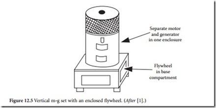 Motor-Generator Set-0217
