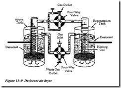 FLUID POWER DYNAMICS-0434