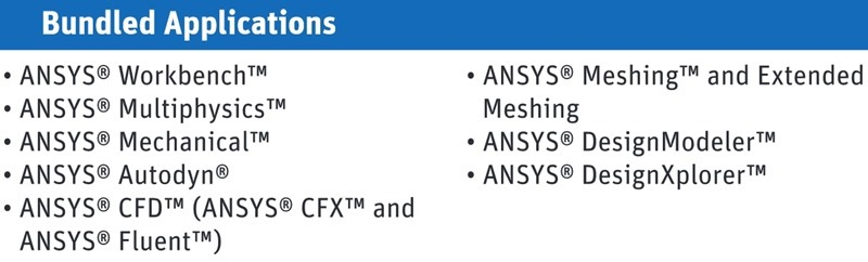 ANSYS-Student-Software-Bundle