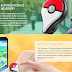 Pokémon GO Plus, Gearing Up Players to Catch 'Em All