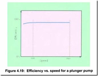 VARIABLE SPEED PUMPING-0732