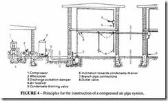 The Compressor-0162