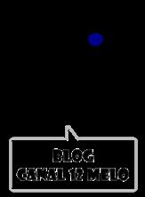 Logo oficial de Blog Canal 12 Melo