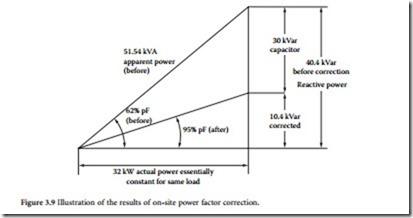 Power Factor-0059