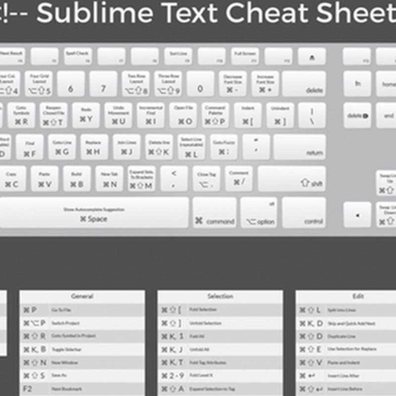 Fondo de pantalla con atajos de teclado para Sublime Text
