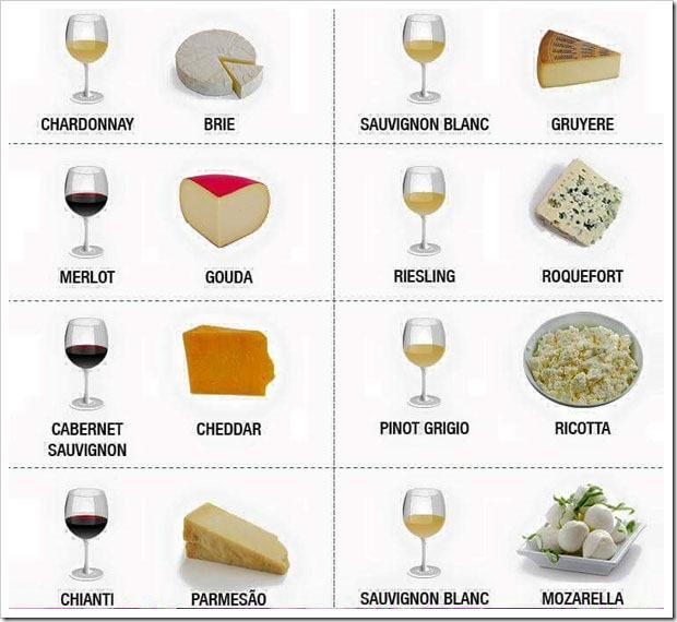 harmonizacao-vinhos-e-queijos
