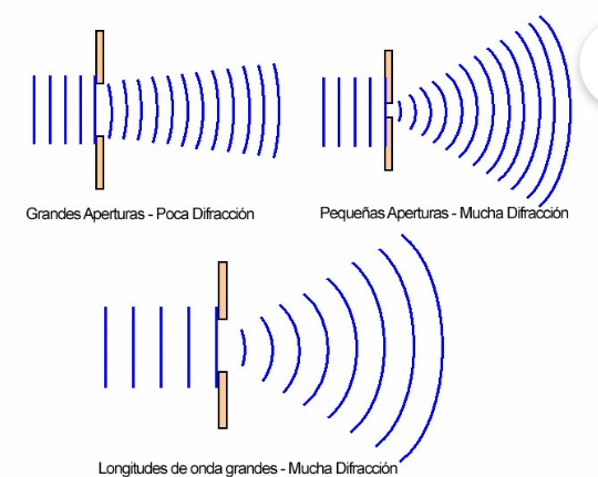 ArduinoVoIP Asterisk con ElastixReparación de teléfonos móvilesRadio en StreamingAutomatización con Logo!